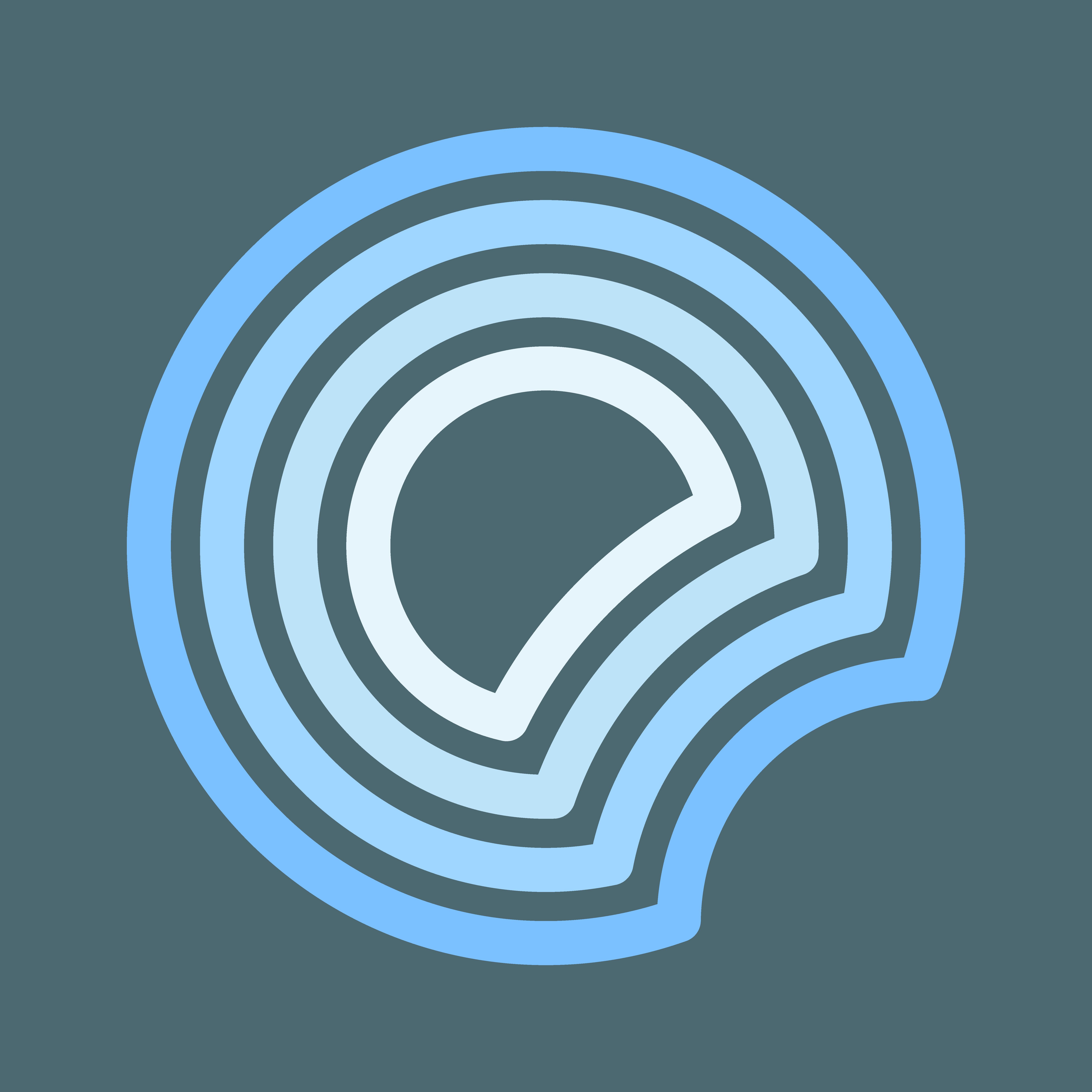 Bonafi ico review & rating